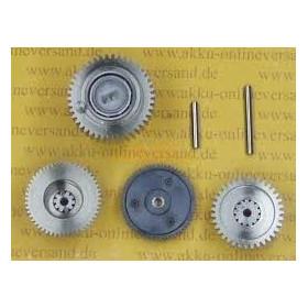 Pinhões Titano THV Digi 5 torque-893242